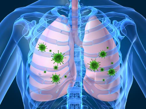 Respiratory Virus (Courtesy of Google Images)