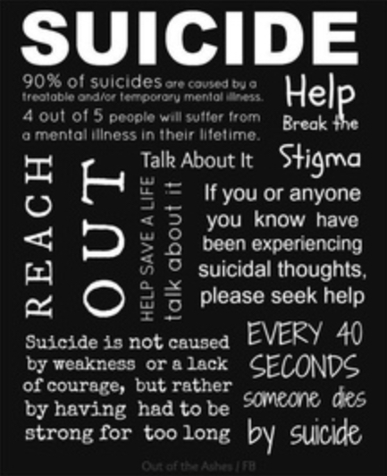 According to on the CDC, somebody commits suicide everybody 40 seconds (courtesy of Pinterest).
