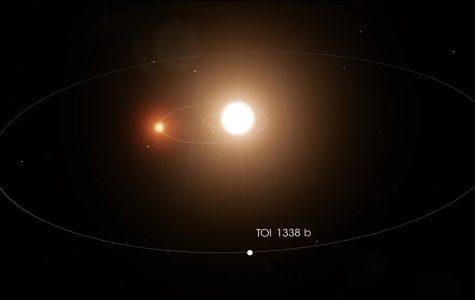 NASA High School Intern Discovers New Planet